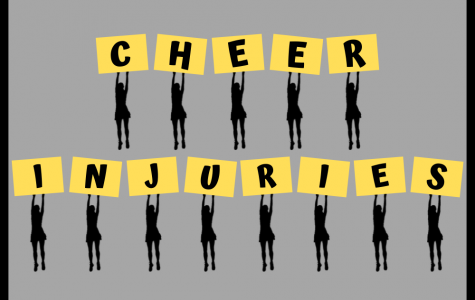 Cheerleading Ranks in Top Three Most Dangerous Sports