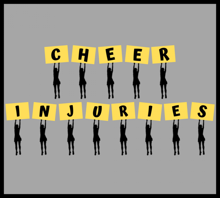 Cheerleading+ranks+as+one+of+the+most+dangerous+sports%2C+however%2C+many+don%27t+see+it+as+a+dangerous+sport