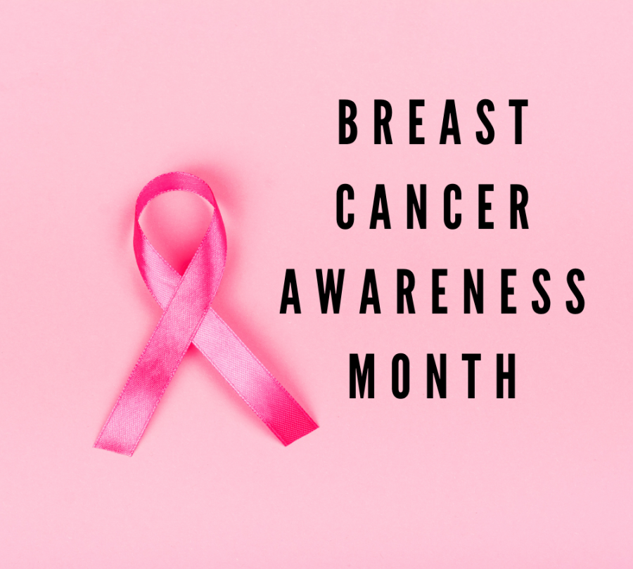 Breast+Cancer+Awareness+Month
