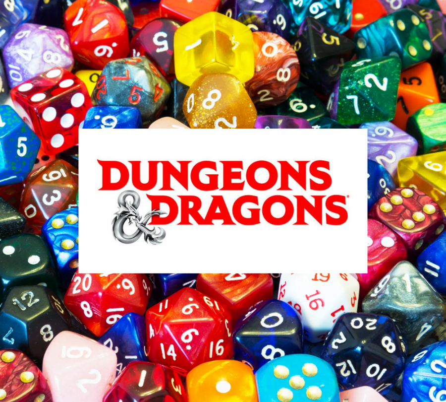 Getting Started With Dungeons And Dragons